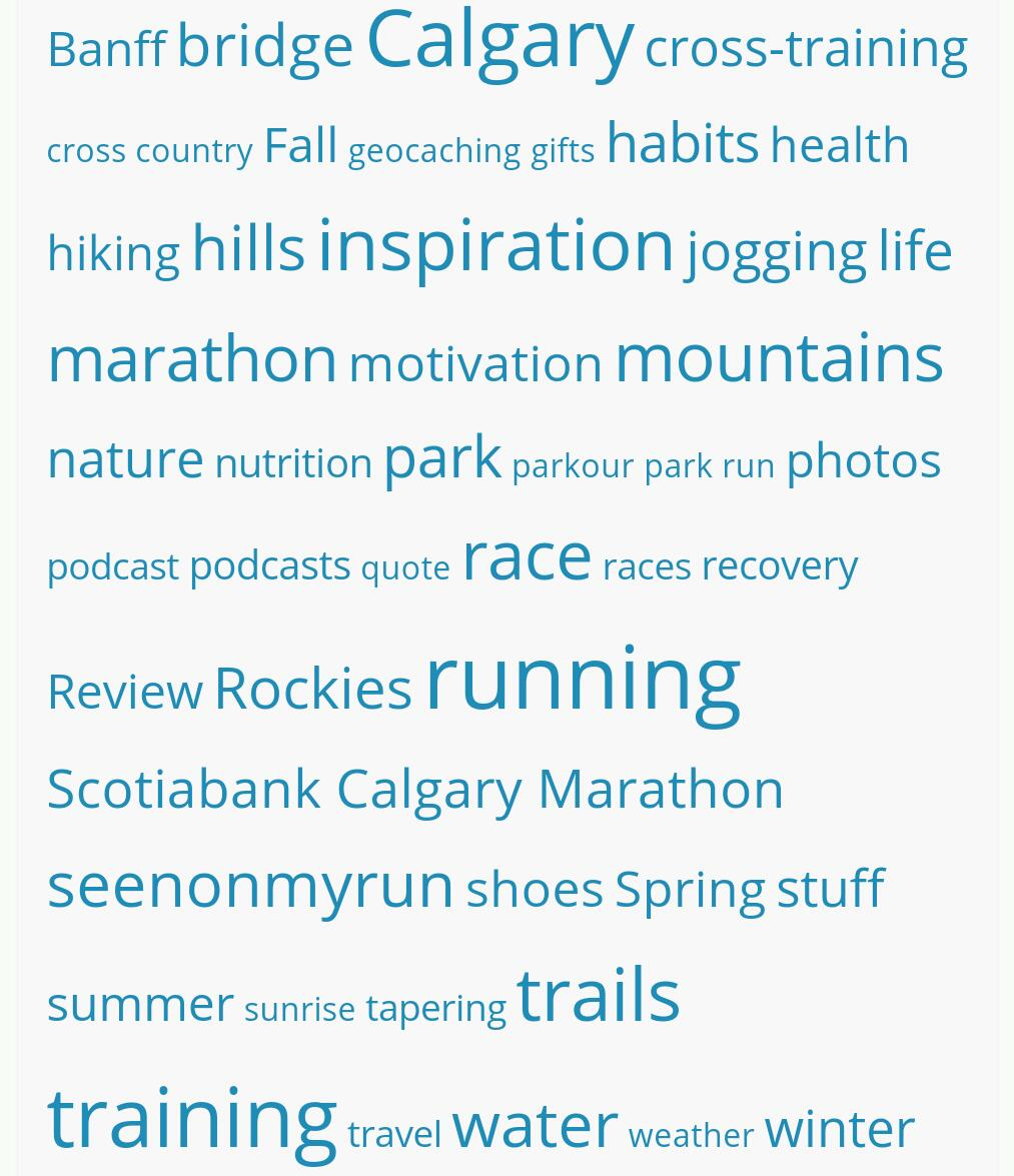 One Year of Blogging (& Running)